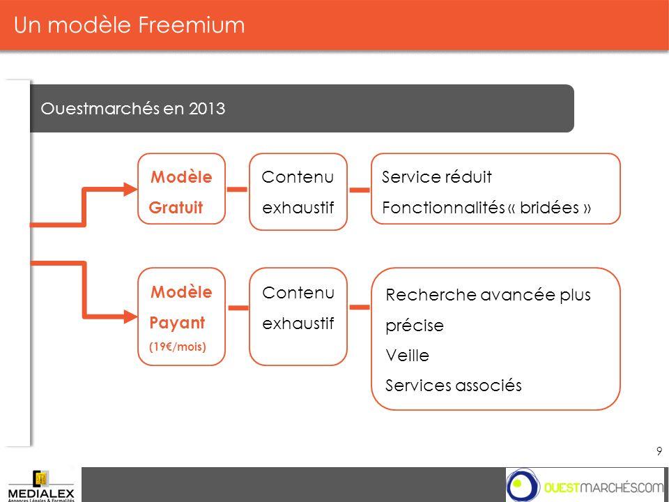 Ouestmarchés en 2013 Un modèle Freemium Groupe 9 Modèle Gratuit 2013 Contenu exhaustif Service réduit Fonctionnalités « bridées » Modèle Payant (19/mo
