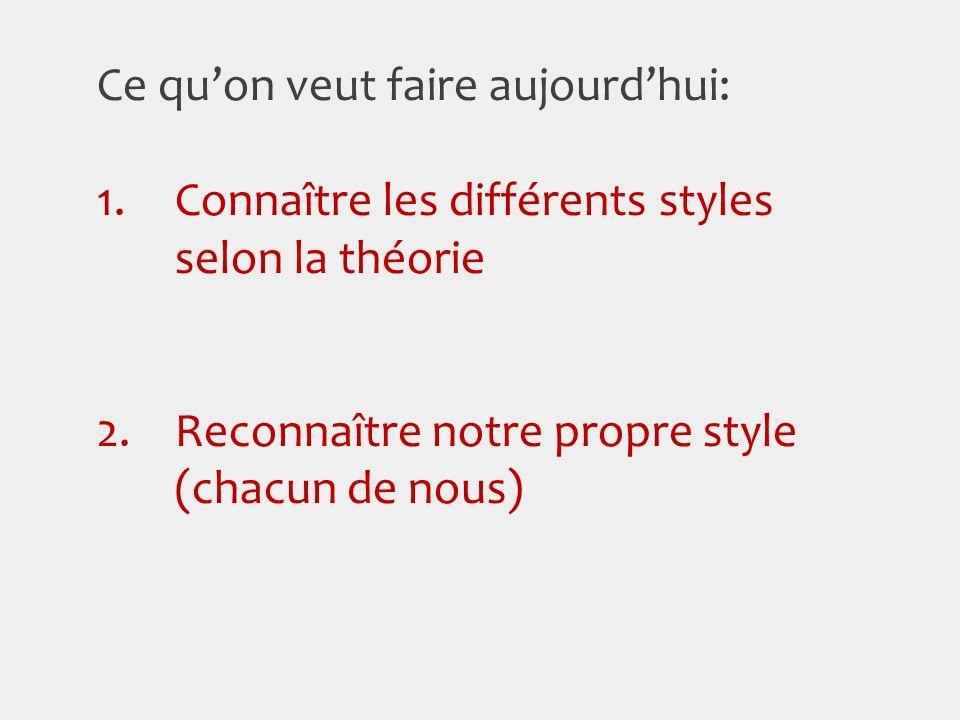 Ce quon veut faire aujourdhui: 1.Connaître les différents styles selon la théorie 2.Reconnaître notre propre style (chacun de nous)