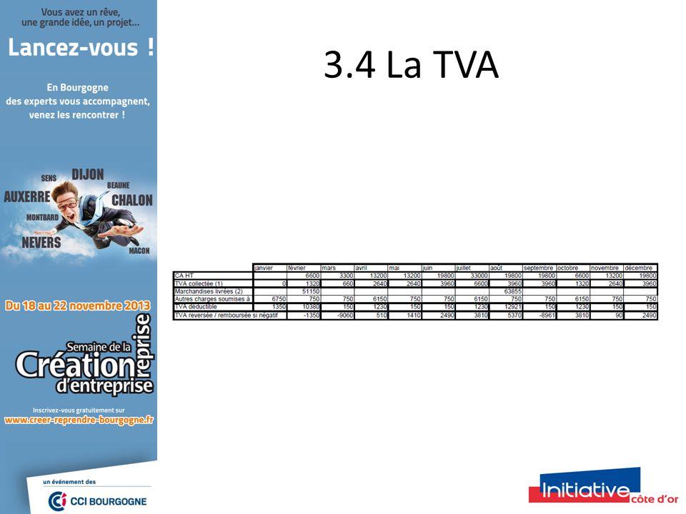 3.4 La TVA