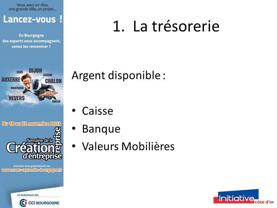 1. La trésorerie Argent disponible : Caisse Banque Valeurs Mobilières