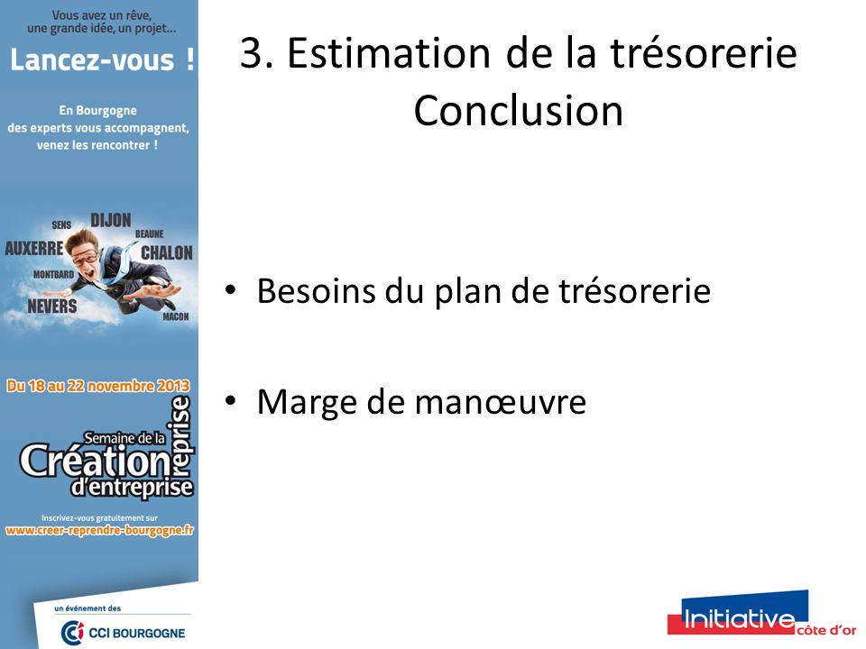 3. Estimation de la trésorerie Conclusion Besoins du plan de trésorerie Marge de manœuvre
