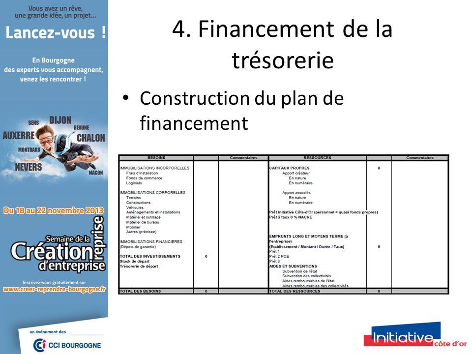 4. Financement de la trésorerie Construction du plan de financement