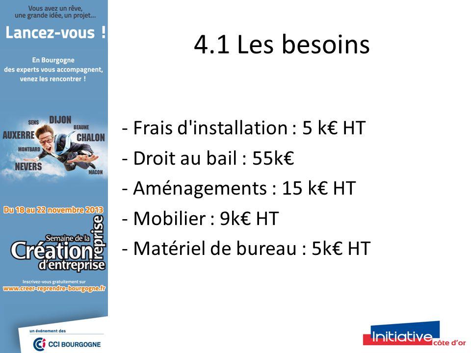 4.1 Les besoins - Frais d installation : 5 k HT - Droit au bail : 55k - Aménagements : 15 k HT - Mobilier : 9k HT - Matériel de bureau : 5k HT
