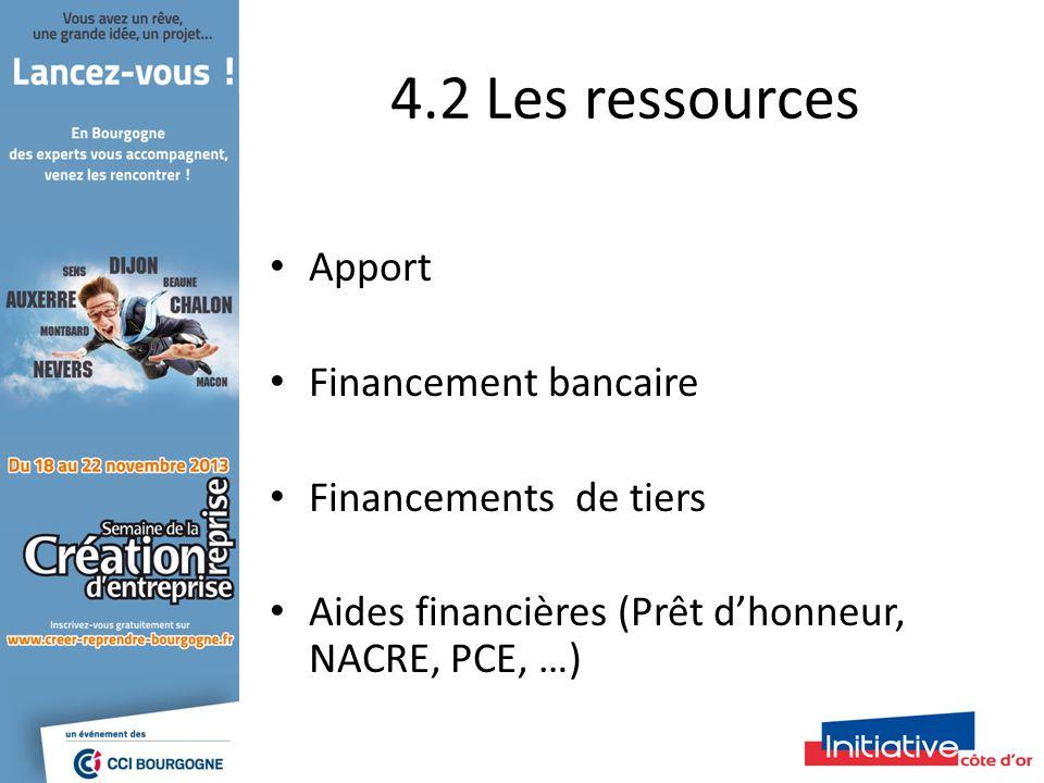 4.2 Les ressources Apport Financement bancaire Financements de tiers Aides financières (Prêt dhonneur, NACRE, PCE, …)