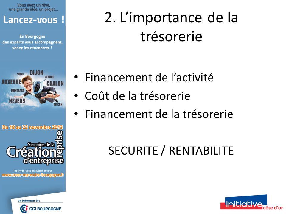 2. Limportance de la trésorerie Financement de lactivité Coût de la trésorerie Financement de la trésorerie SECURITE / RENTABILITE