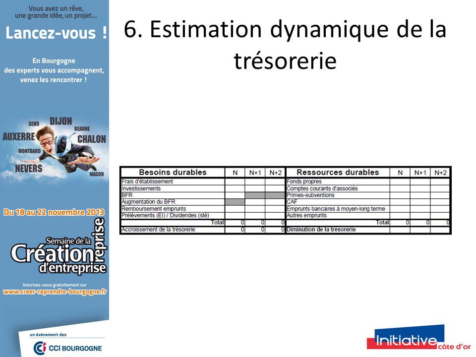 6. Estimation dynamique de la trésorerie