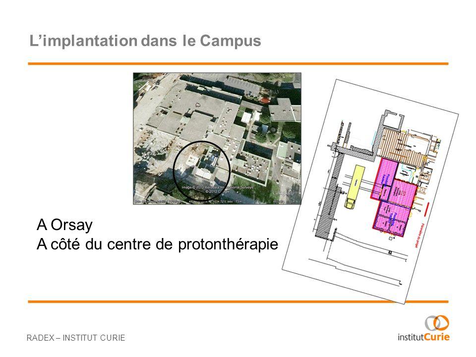 RADEX – INSTITUT CURIE Limplantation dans le Campus A Orsay A côté du centre de protonthérapie