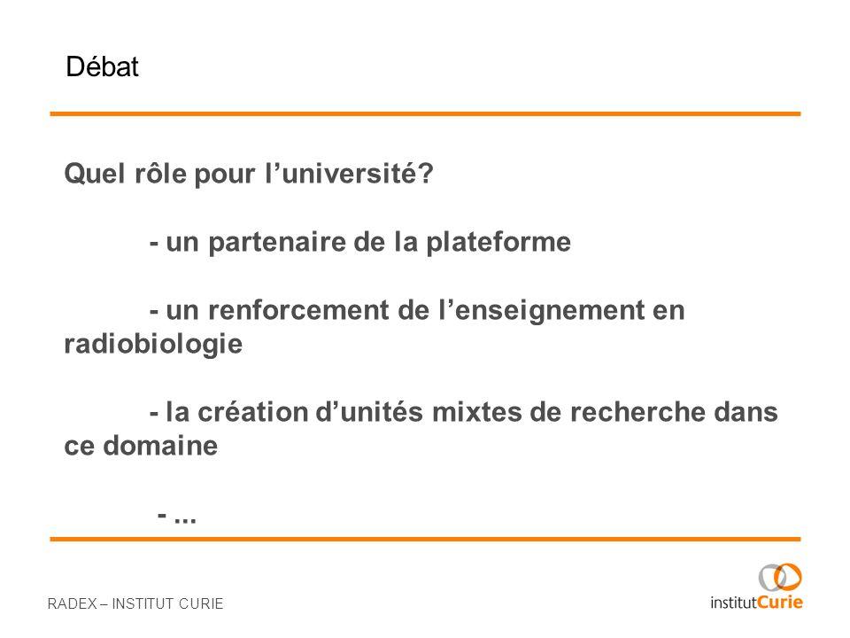 Quel rôle pour luniversité? - un partenaire de la plateforme - un renforcement de lenseignement en radiobiologie - la création dunités mixtes de reche