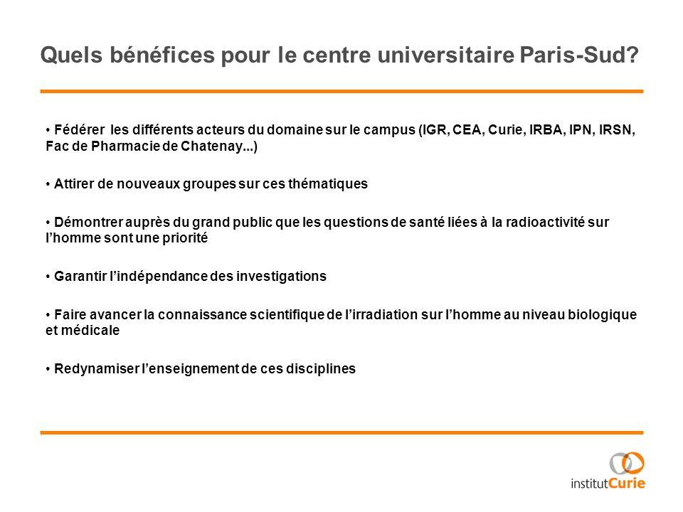 Quels bénéfices pour le centre universitaire Paris-Sud? Fédérer les différents acteurs du domaine sur le campus (IGR, CEA, Curie, IRBA, IPN, IRSN, Fac