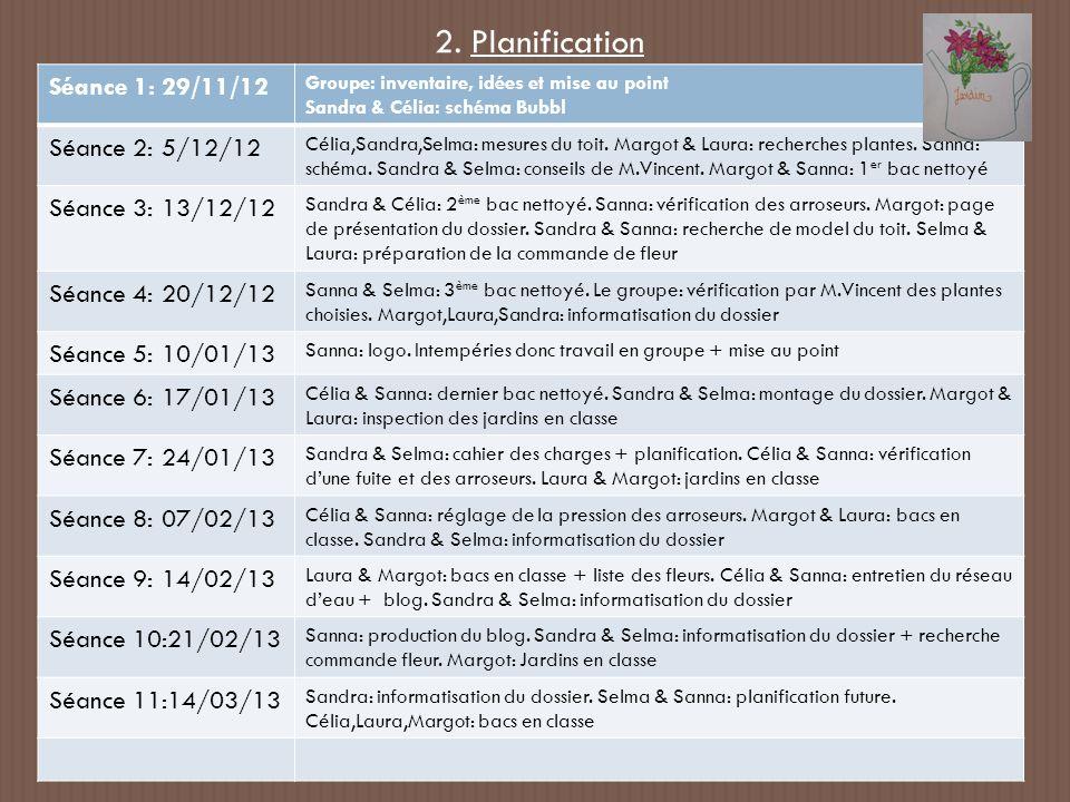 2. Planification Séance 1: 29/11/12 Groupe: inventaire, idées et mise au point Sandra & Célia: schéma Bubbl Séance 2: 5/12/12 Célia,Sandra,Selma: mesu