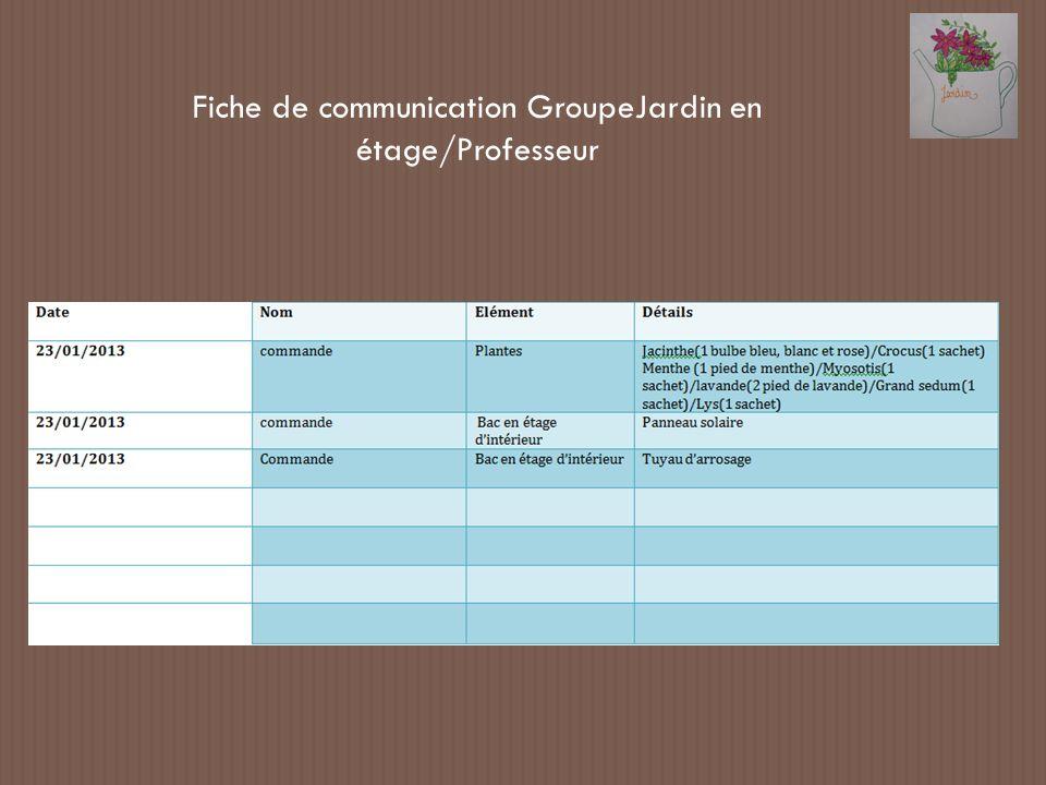 Fiche de communication GroupeJardin en étage/Professeur