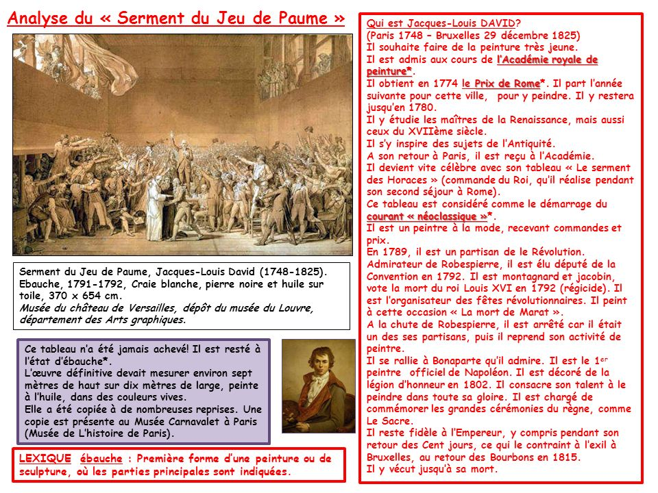 Analyse du « Serment du Jeu de Paume » Qui est Jacques-Louis DAVID.