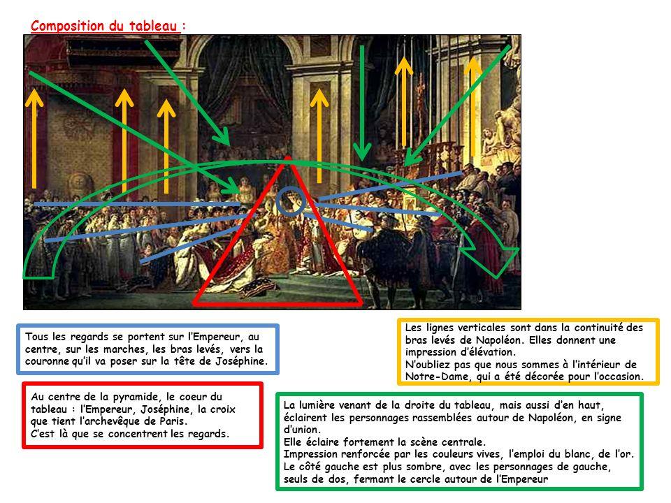 Composition du tableau : Tous les regards se portent sur lEmpereur, au centre, sur les marches, les bras levés, vers la couronne quil va poser sur la