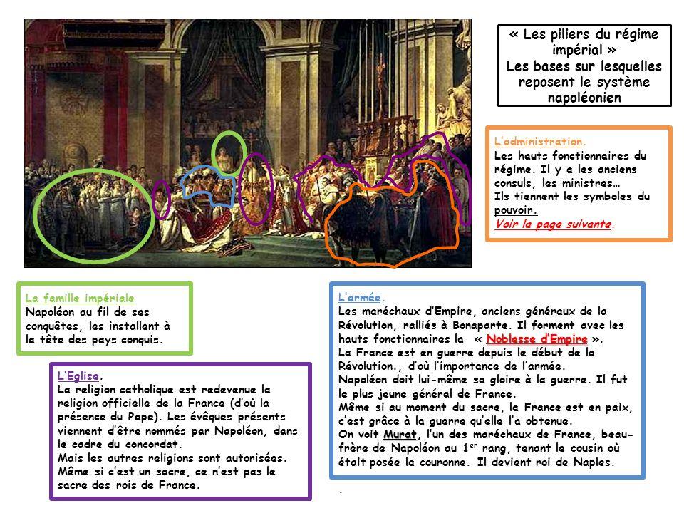 « Les piliers du régime impérial » Les bases sur lesquelles reposent le système napoléonien La famille impériale Napoléon au fil de ses conquêtes, les