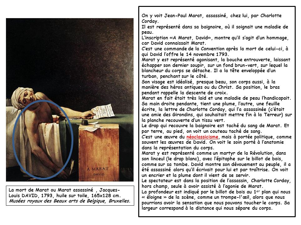 On y voit Jean-Paul Marat, assassiné, chez lui, par Charlotte Corday.