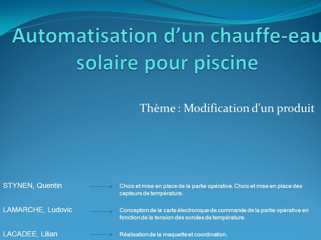 Thème : Modification d un produit STYNEN, Quentin Choix et mise en place de la partie opérative.