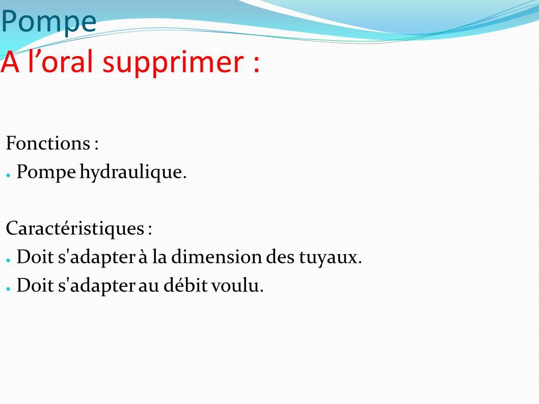 Pompe A loral supprimer : Fonctions : Pompe hydraulique.
