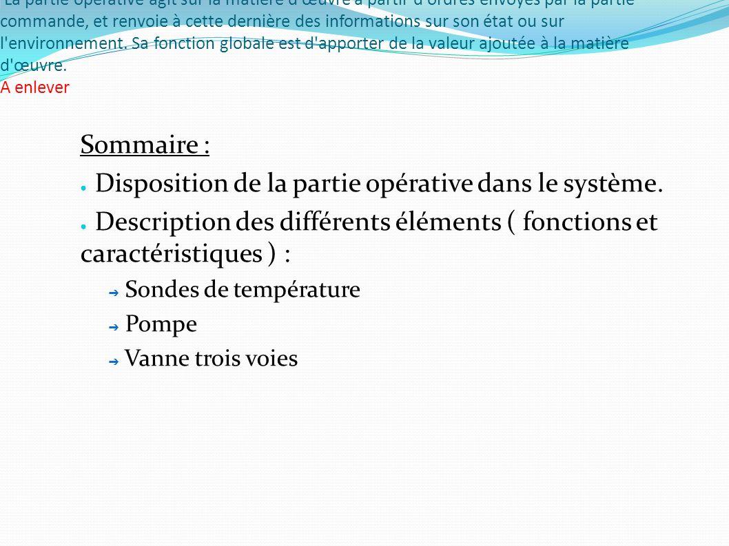 La partie opérative agit sur la matière d œuvre à partir d ordres envoyés par la partie commande, et renvoie à cette dernière des informations sur son état ou sur l environnement.