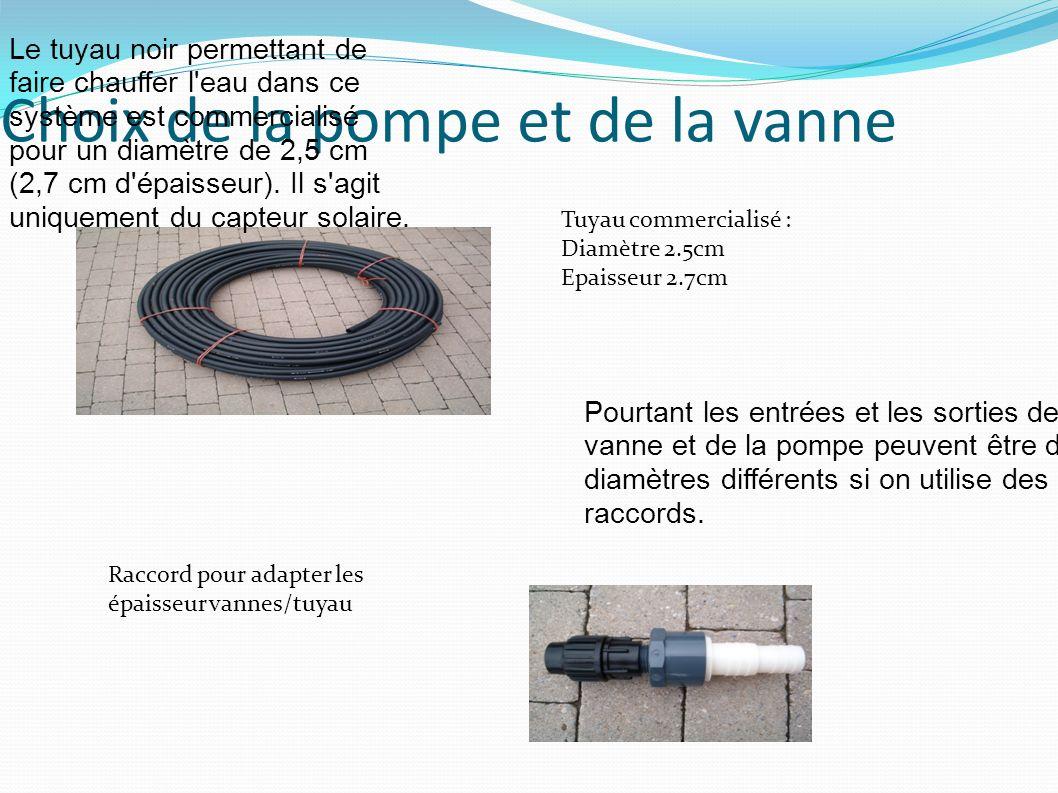 Choix de la pompe et de la vanne Pourtant les entrées et les sorties de la vanne et de la pompe peuvent être de diamètres différents si on utilise des raccords.