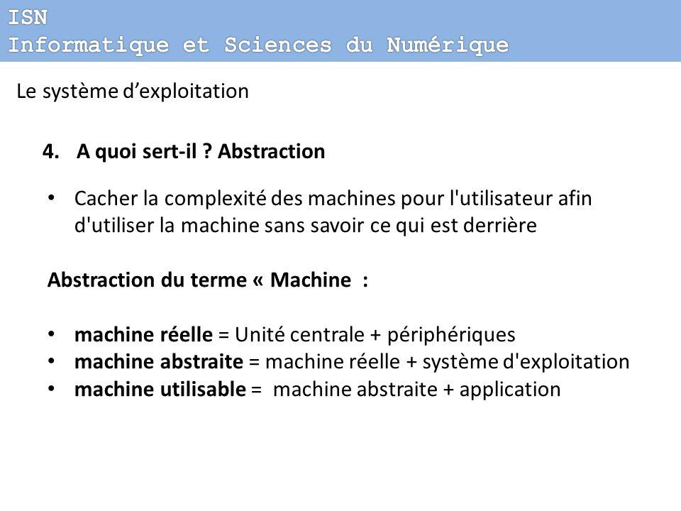 Le système dexploitation 4.A quoi sert-il ? Abstraction Cacher la complexité des machines pour l'utilisateur afin d'utiliser la machine sans savoir ce