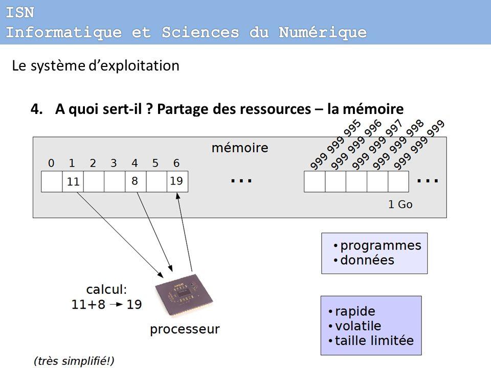 Le système dexploitation 4.A quoi sert-il ? Partage des ressources – la mémoire