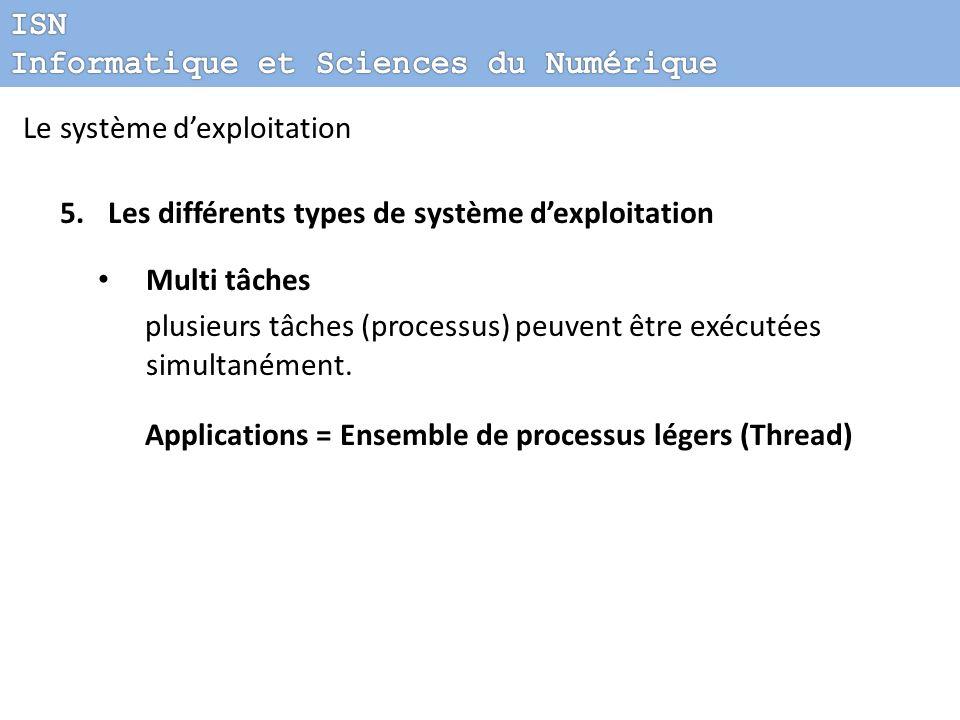 Le système dexploitation 5.Les différents types de système dexploitation Multi tâches plusieurs tâches (processus) peuvent être exécutées simultanémen