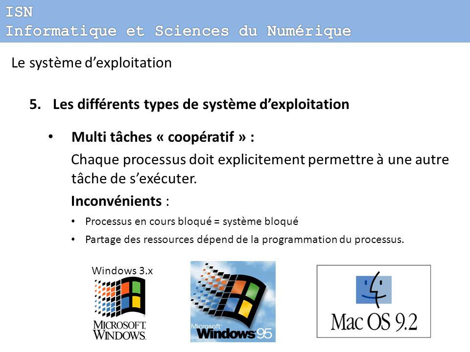 Le système dexploitation 5.Les différents types de système dexploitation Multi tâches « coopératif » : Chaque processus doit explicitement permettre à