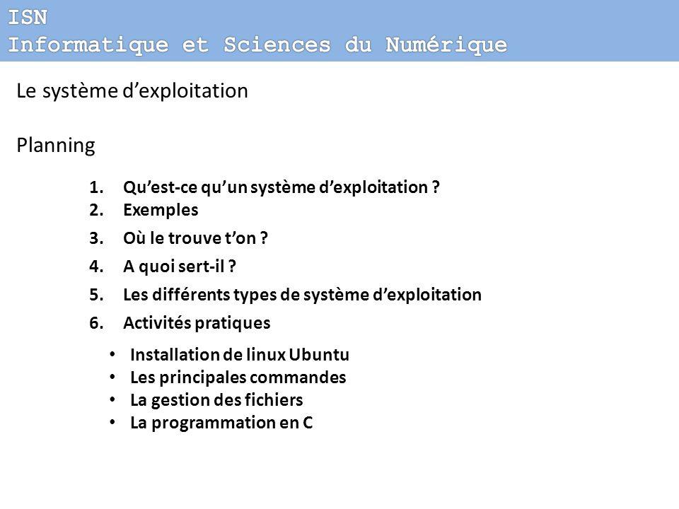 Le système dexploitation Planning 1.Quest-ce quun système dexploitation ? 2.Exemples 3.Où le trouve ton ? 4.A quoi sert-il ? 5.Les différents types de