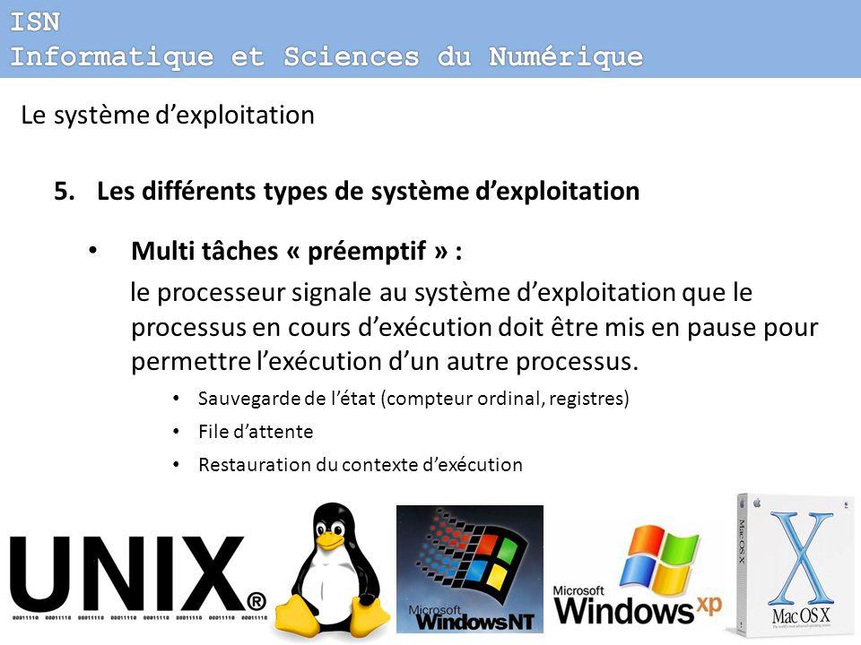 Le système dexploitation 5.Les différents types de système dexploitation Multi tâches « préemptif » : le processeur signale au système dexploitation q