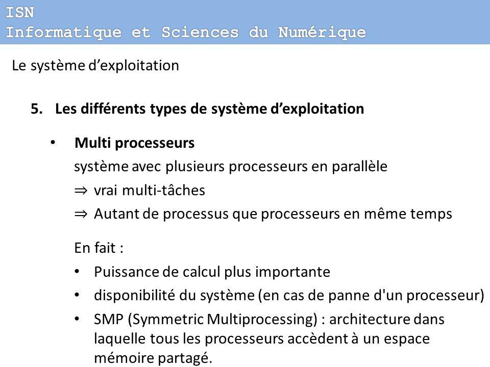 Le système dexploitation 5.Les différents types de système dexploitation Multi processeurs système avec plusieurs processeurs en parallèle vrai multi-