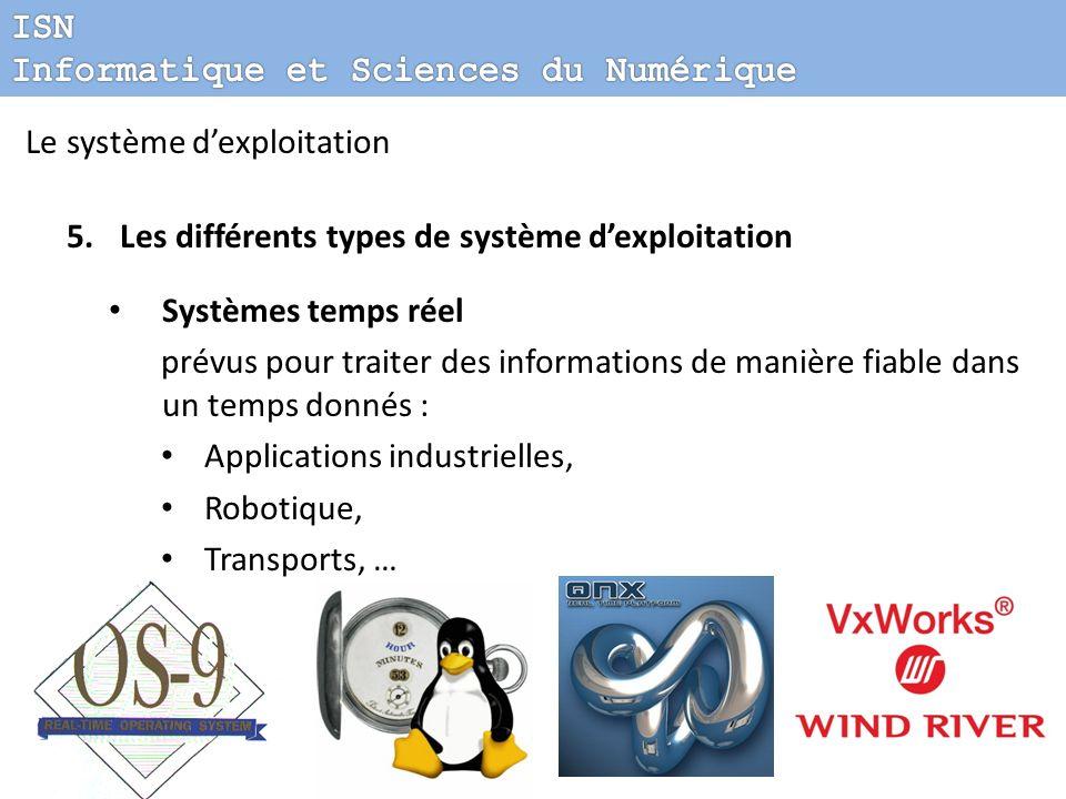 Le système dexploitation 5.Les différents types de système dexploitation Systèmes temps réel prévus pour traiter des informations de manière fiable da