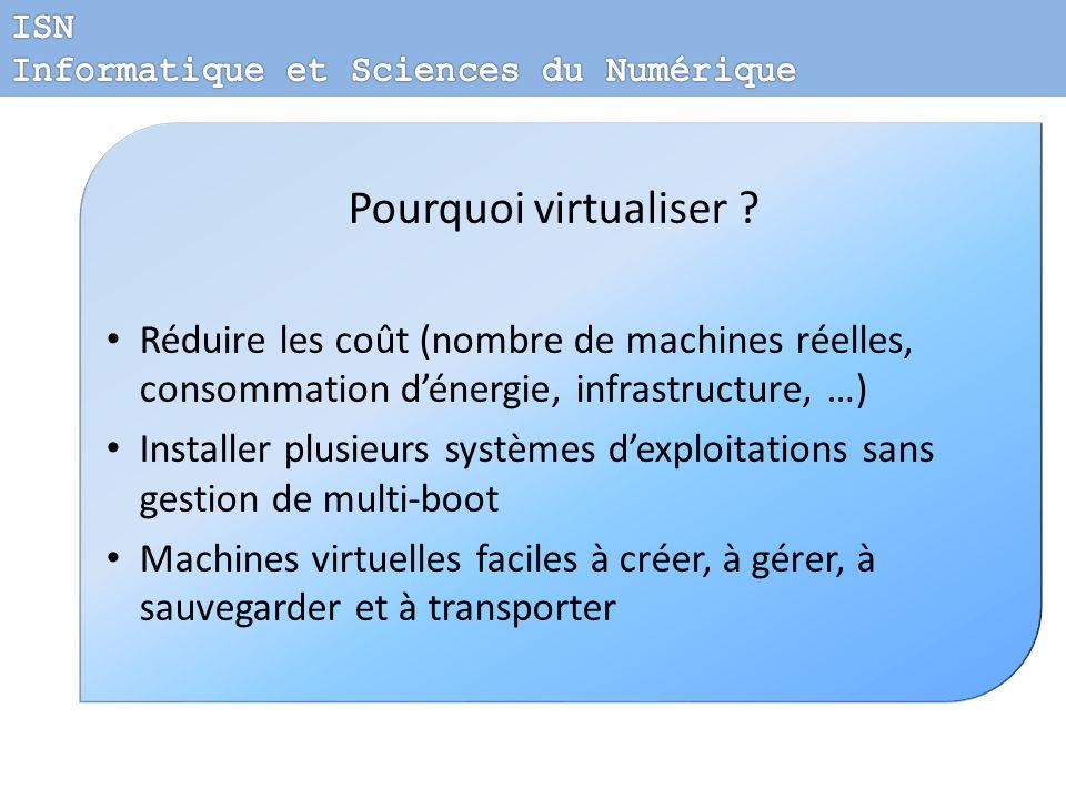 Pourquoi virtualiser ? Réduire les coût (nombre de machines réelles, consommation dénergie, infrastructure, …) Installer plusieurs systèmes dexploitat