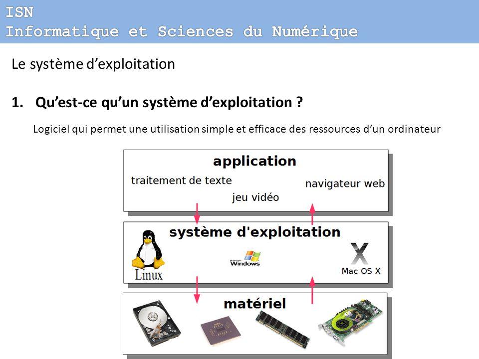 Le système dexploitation 5.Les différents types de système dexploitation Systèmes temps réel prévus pour traiter des informations de manière fiable dans un temps donnés : Applications industrielles, Robotique, Transports, …