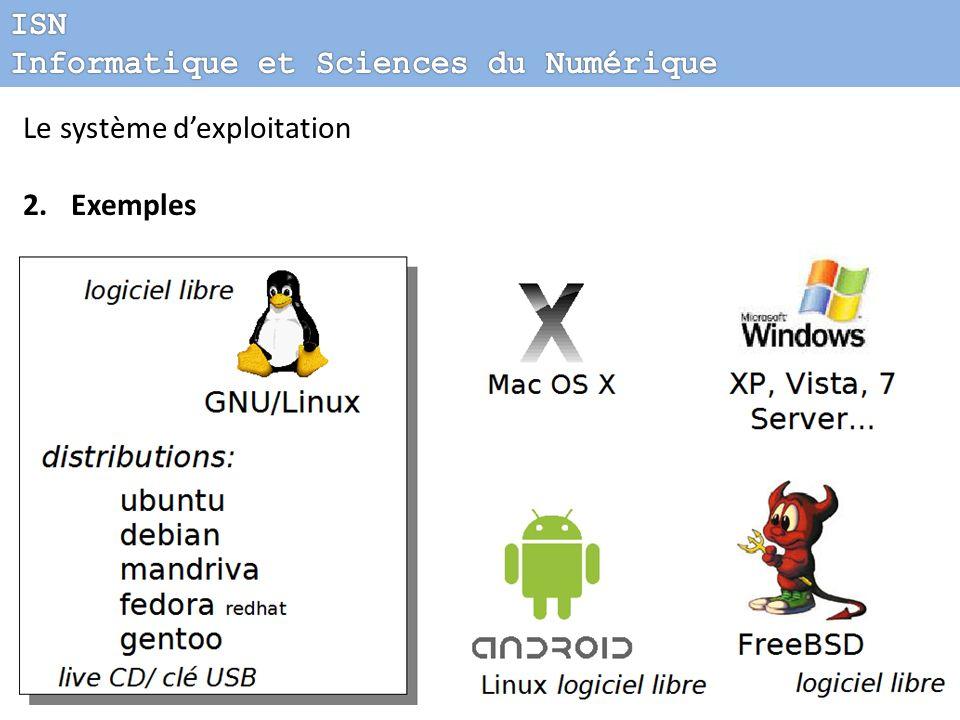 Quelques produits VMware VMware Player simulation de PC, installation de systèmes dexploitation, développement, déploiement de logiciels, gestion de serveur, …