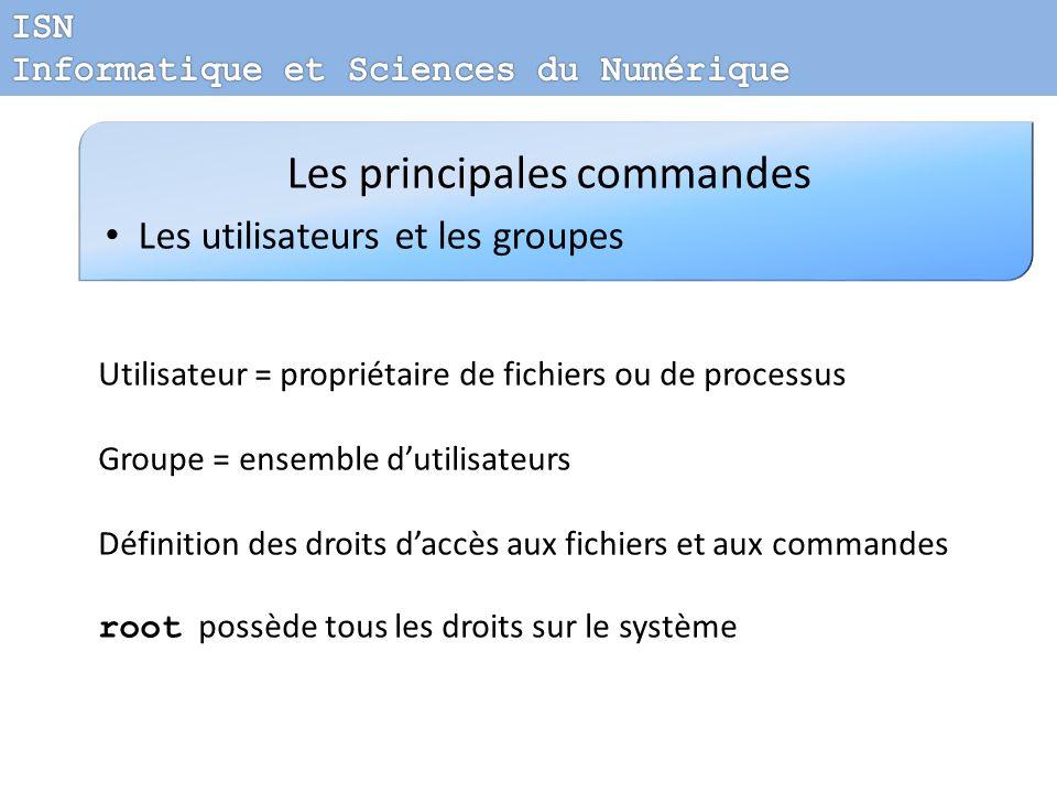 Les principales commandes Les utilisateurs et les groupes Utilisateur = propriétaire de fichiers ou de processus Groupe = ensemble dutilisateurs Défin