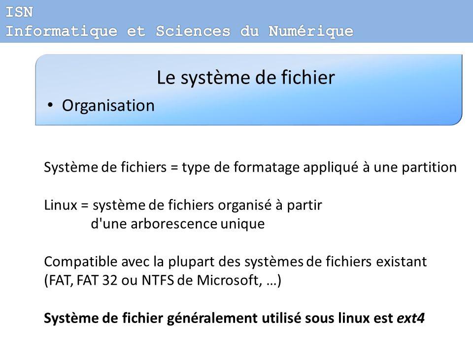 Le système de fichier Organisation Système de fichiers = type de formatage appliqué à une partition Linux = système de fichiers organisé à partir d'un
