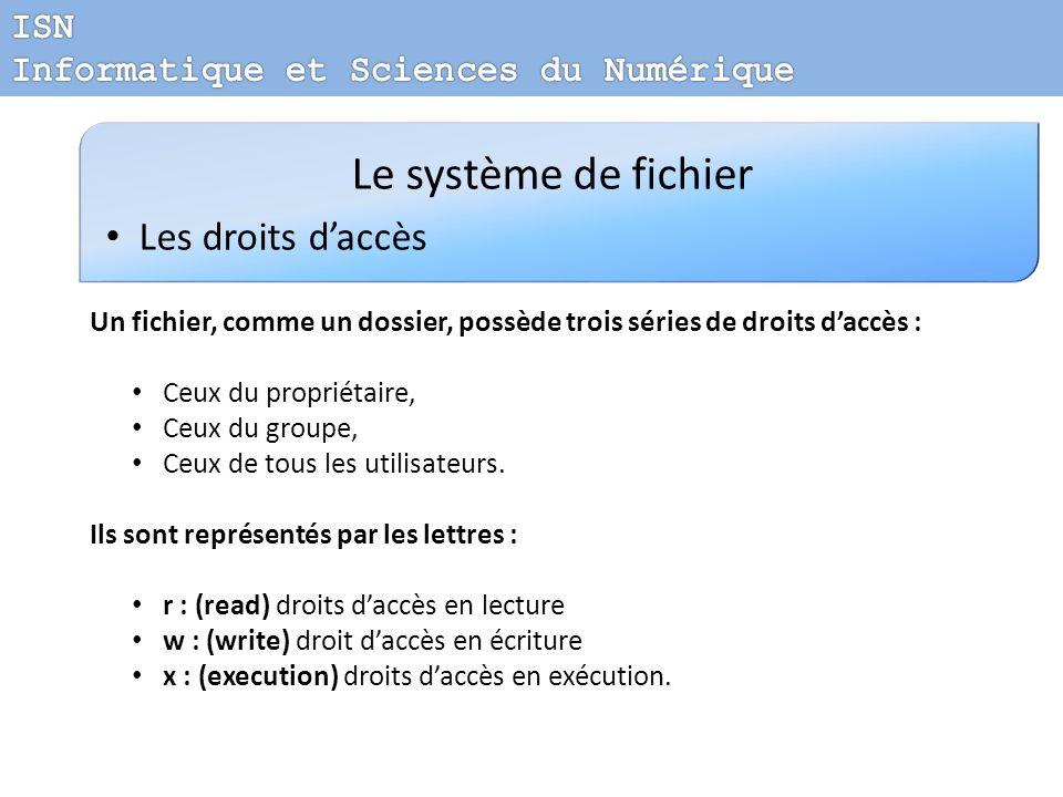 Le système de fichier Les droits daccès Un fichier, comme un dossier, possède trois séries de droits daccès : Ceux du propriétaire, Ceux du groupe, Ce