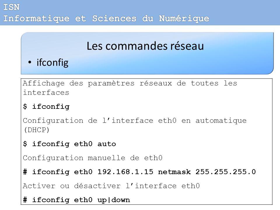Les commandes réseau ifconfig Affichage des paramètres réseaux de toutes les interfaces $ ifconfig Configuration de linterface eth0 en automatique (DH
