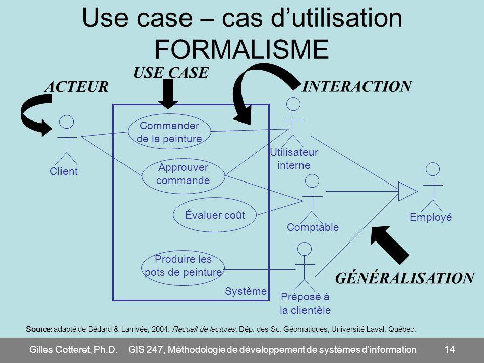 Gilles Cotteret, Ph.D.GIS 247, Méthodologie de développement de systèmes dinformation14 Use case – cas dutilisation FORMALISME Source: adapté de Bédar