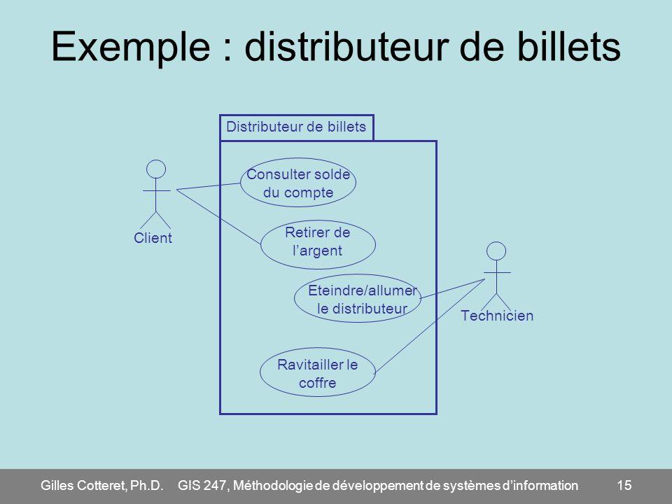 Gilles Cotteret, Ph.D.GIS 247, Méthodologie de développement de systèmes dinformation15 Exemple : distributeur de billets Consulter solde du compte Cl