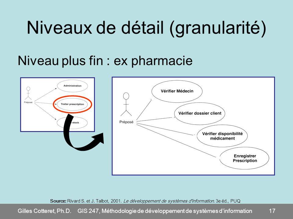 Gilles Cotteret, Ph.D.GIS 247, Méthodologie de développement de systèmes dinformation17 Source: Rivard S. et J. Talbot, 2001. Le développement de syst