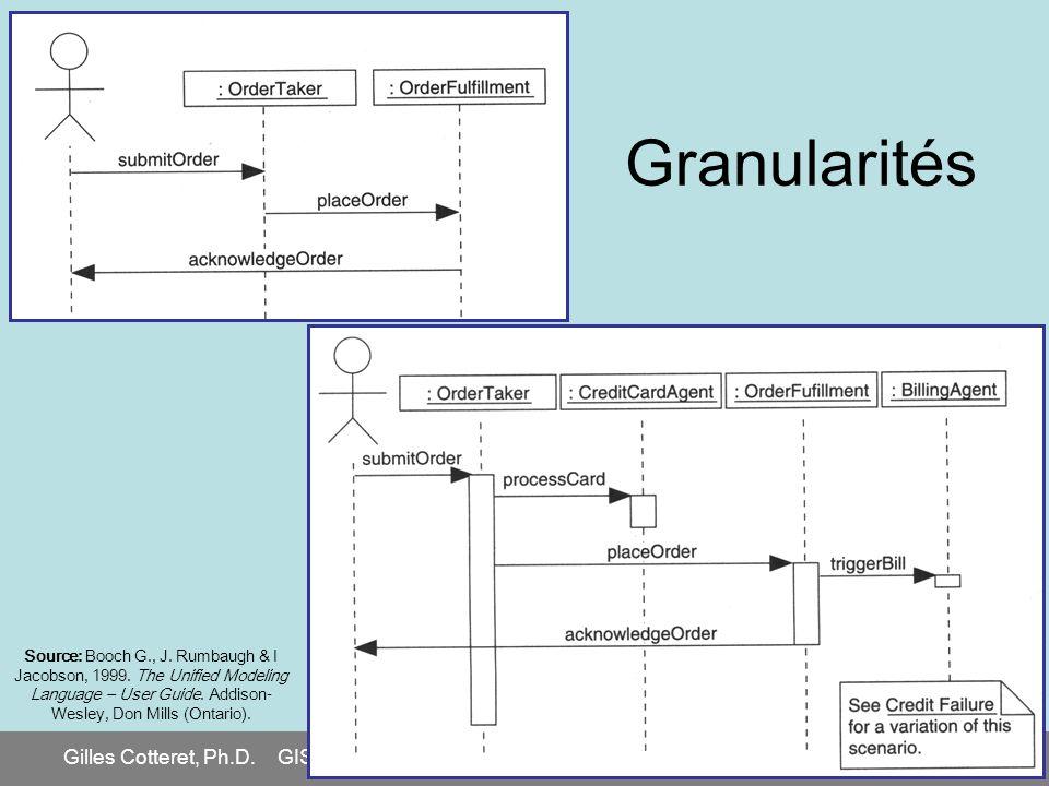Gilles Cotteret, Ph.D.GIS 247, Méthodologie de développement de systèmes dinformation25 Granularités Source: Booch G., J. Rumbaugh & I Jacobson, 1999.