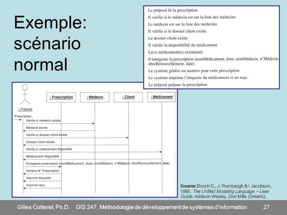 Gilles Cotteret, Ph.D.GIS 247, Méthodologie de développement de systèmes dinformation27 Exemple: scénario normal Source: Booch G., J. Rumbaugh & I Jac