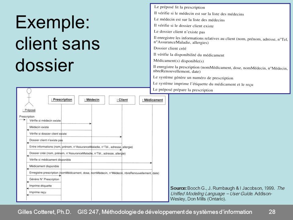 Gilles Cotteret, Ph.D.GIS 247, Méthodologie de développement de systèmes dinformation28 Exemple: client sans dossier Source: Booch G., J. Rumbaugh & I