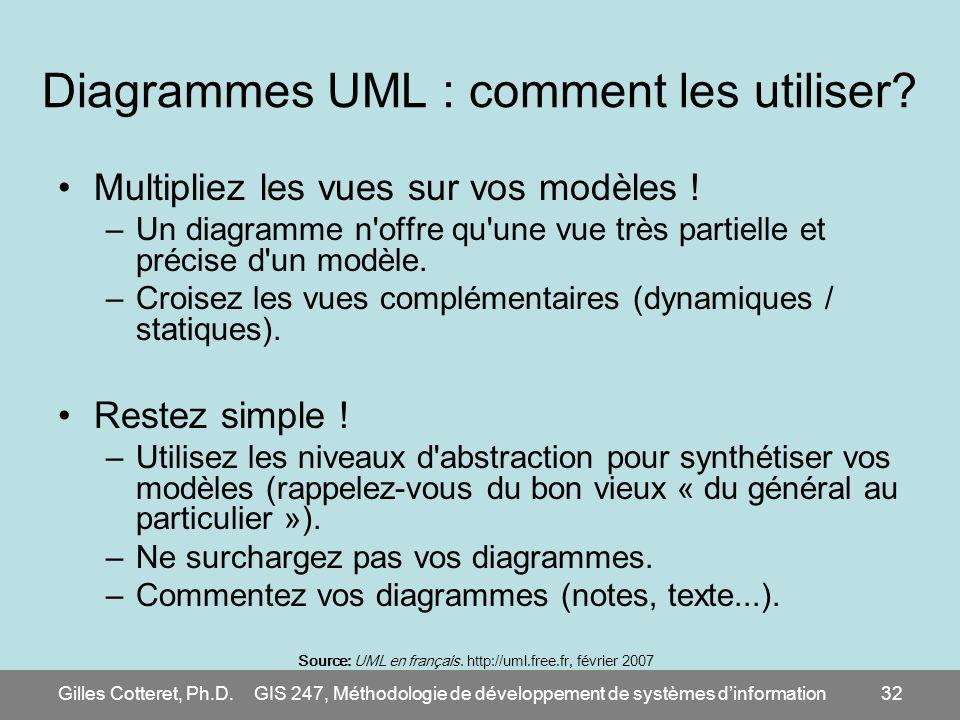 Gilles Cotteret, Ph.D.GIS 247, Méthodologie de développement de systèmes dinformation32 Diagrammes UML : comment les utiliser? Multipliez les vues sur