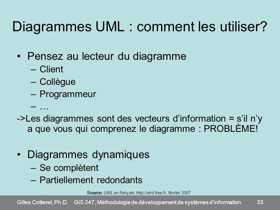 Gilles Cotteret, Ph.D.GIS 247, Méthodologie de développement de systèmes dinformation33 Diagrammes UML : comment les utiliser? Pensez au lecteur du di