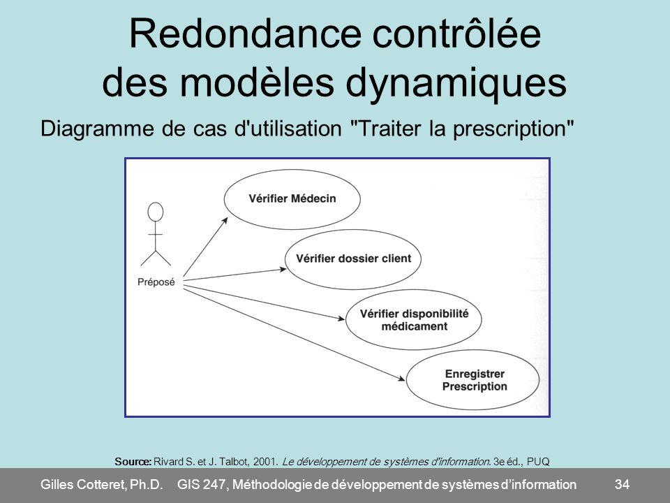 Gilles Cotteret, Ph.D.GIS 247, Méthodologie de développement de systèmes dinformation34 Redondance contrôlée des modèles dynamiques Diagramme de cas d