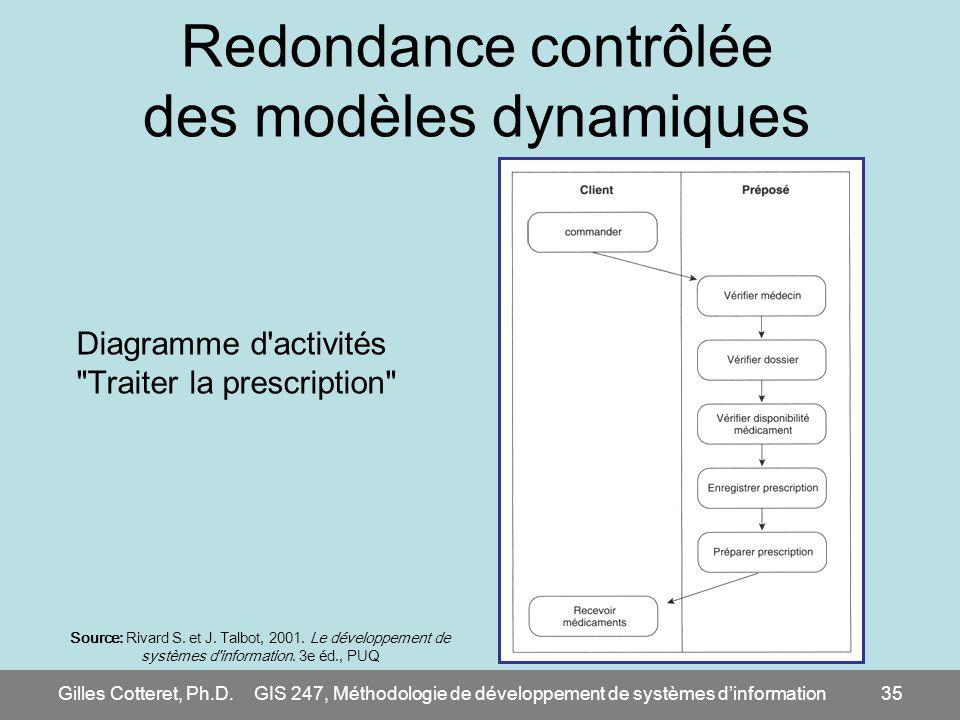 Gilles Cotteret, Ph.D.GIS 247, Méthodologie de développement de systèmes dinformation35 Redondance contrôlée des modèles dynamiques Diagramme d'activi