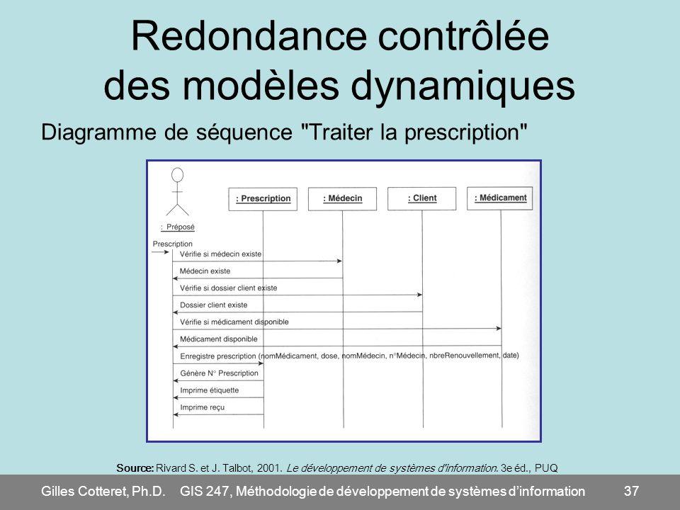 Gilles Cotteret, Ph.D.GIS 247, Méthodologie de développement de systèmes dinformation37 Redondance contrôlée des modèles dynamiques Diagramme de séque