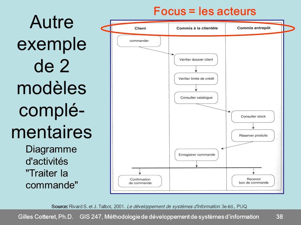 Gilles Cotteret, Ph.D.GIS 247, Méthodologie de développement de systèmes dinformation38 Autre exemple de 2 modèles complé- mentaires Diagramme d'activ